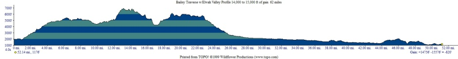 Bailey Traverse(Elwah Exit)Profile